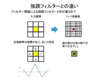 超解像3.JPG